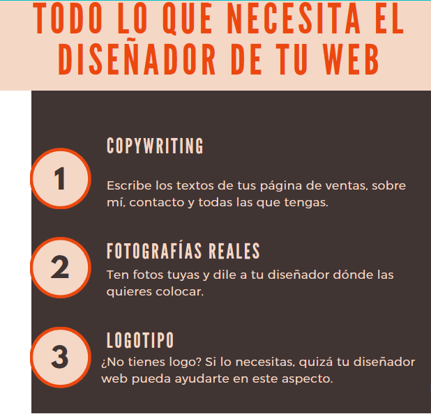 infografía sobre diseño y copywriting