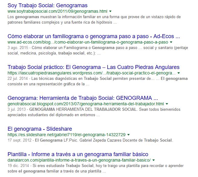 posicionar en google genograma