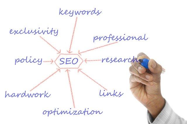 Cómo escribir textos SEO: búsqueda de palabras clave y optimización del contenido